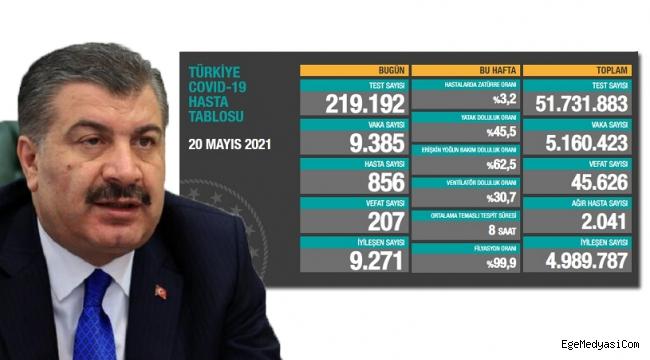 Türkiye'nin yeni koronavirüs tablosu açıklandı