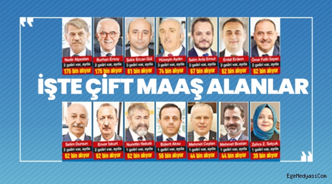 İşte AKP'li çift maaş alanların listesi